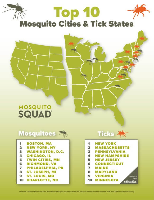 top 10 mosquito cities and ticks