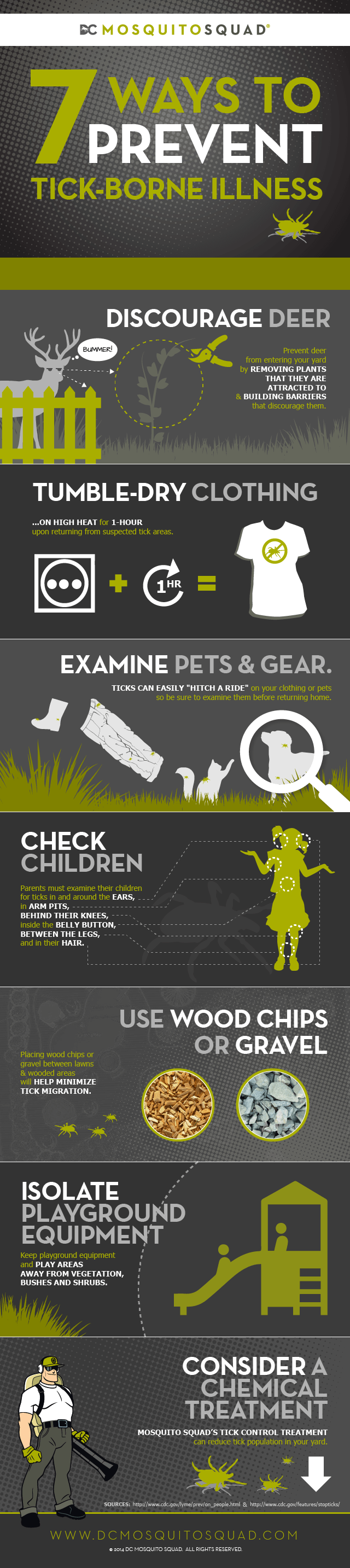 Infographic showing 7 Ways to Prevent Tick-Borne Illness